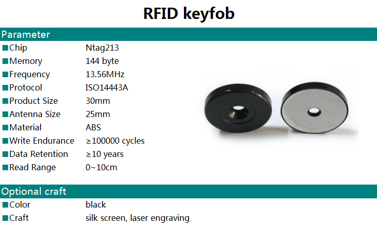 rfid for tracking